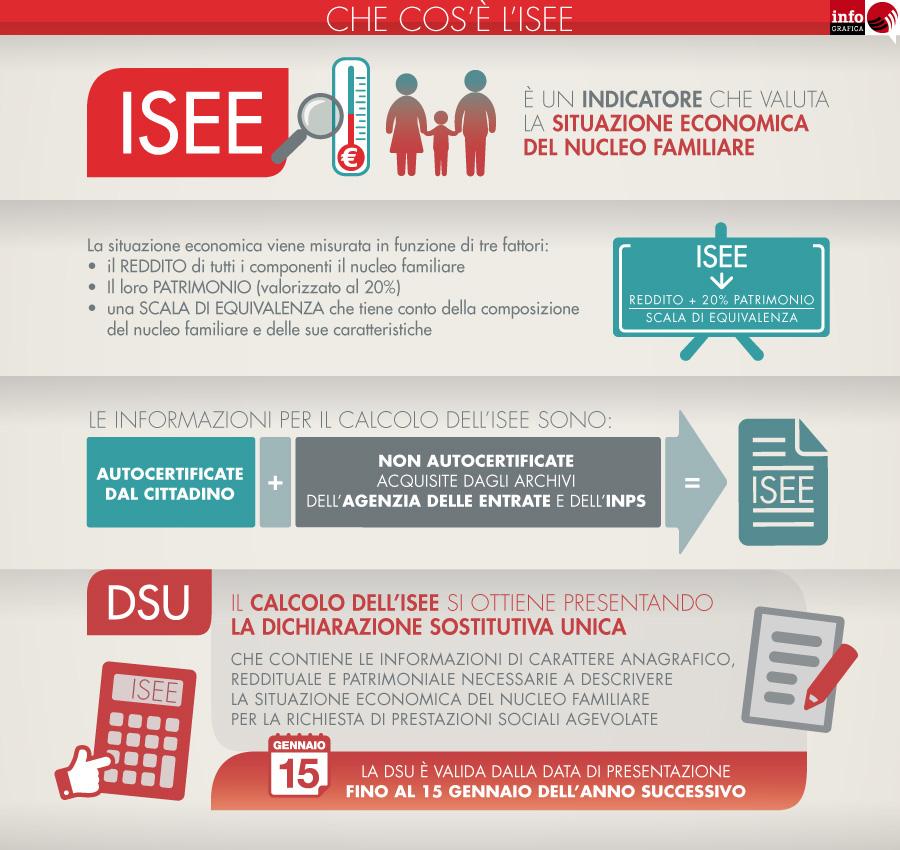 ISEE-infografica-01