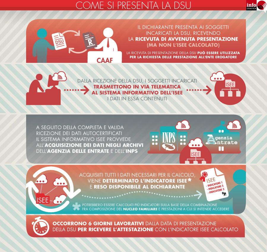 ISEE-infografica-02